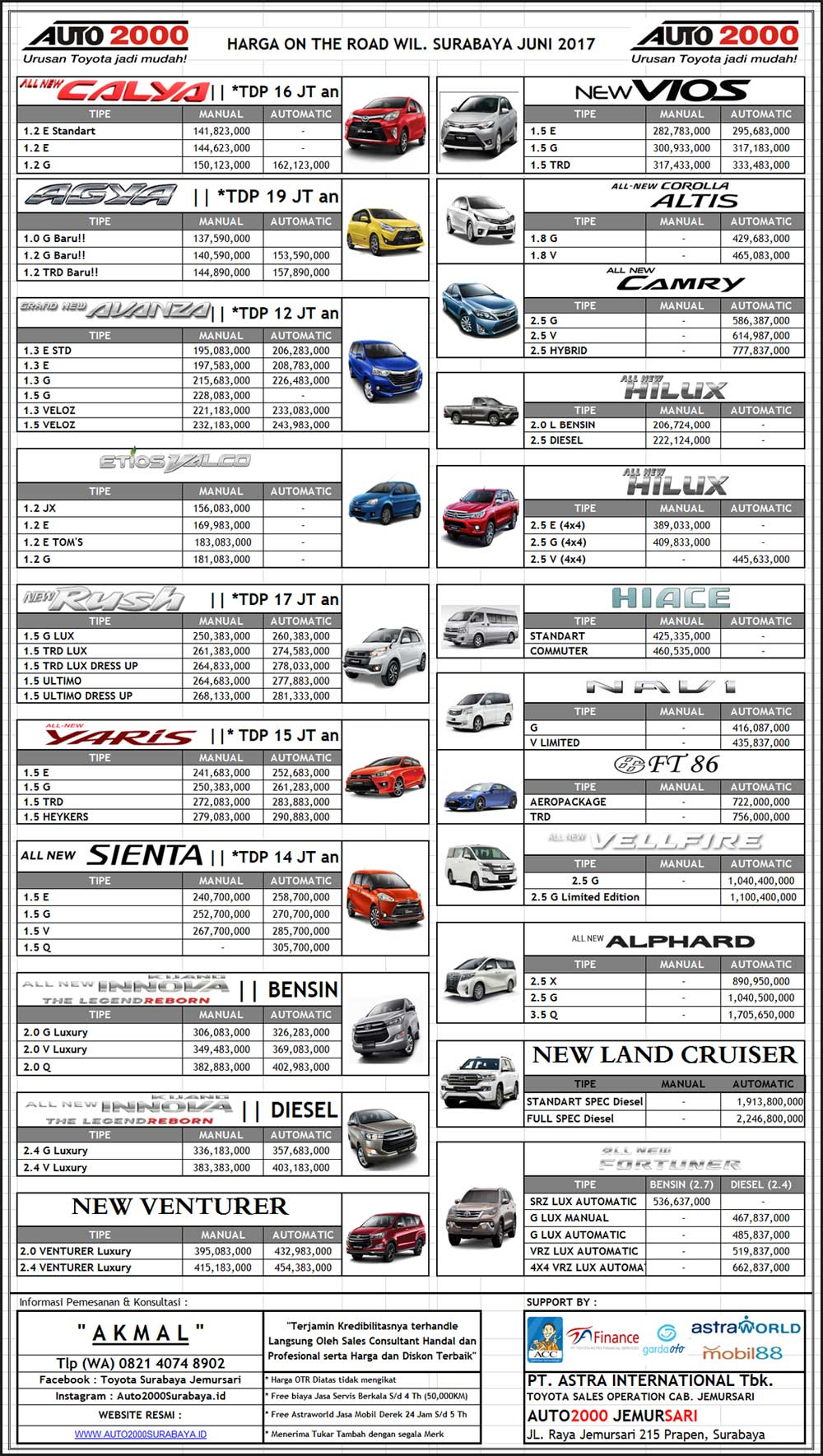 Harga Mobil Toyota By Akmal
