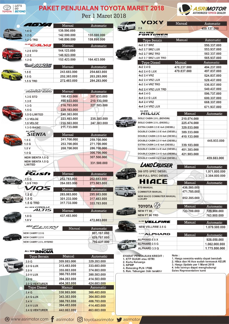 Harga Mobil Toyota By Erna