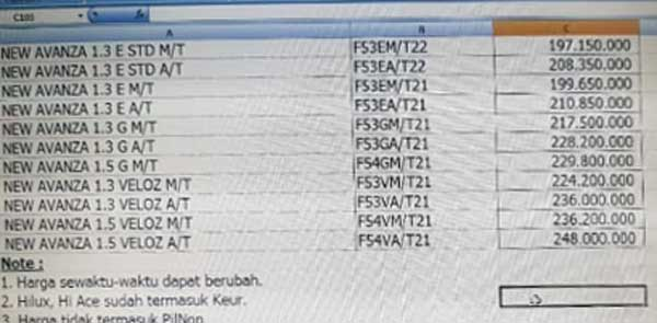 Harga Mobil Toyota By Atep 1