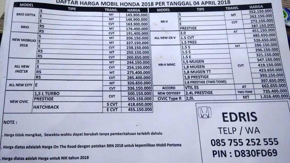 Sales Marketing Mobil Dealer Honda Edris