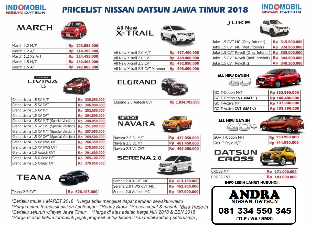 Harga Mobil By Andra