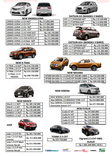 Harga Mobil Datsun Nissan By Andres
