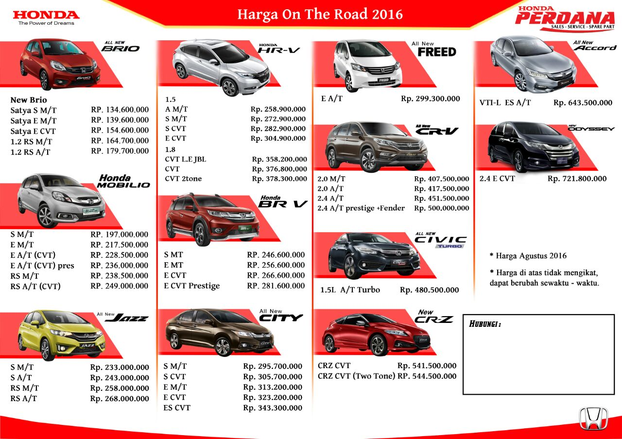 honda brio kredit 2018 with Honda Sukabumi on Honda Sukabumi in addition Kredit Honda Pontianak furthermore Honda Brio Satya likewise 909211 further Modifikasi Velg Honda Brio Ring 17.