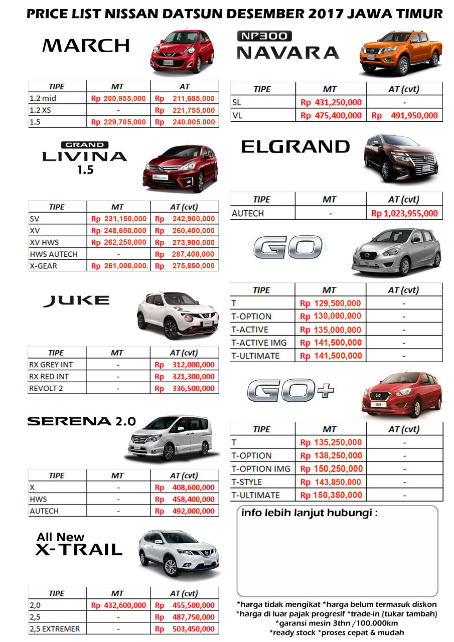 Sales Marketing Mobil Nissan Datsun By Tomy