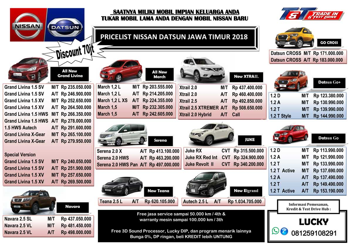 Harga Mobil By