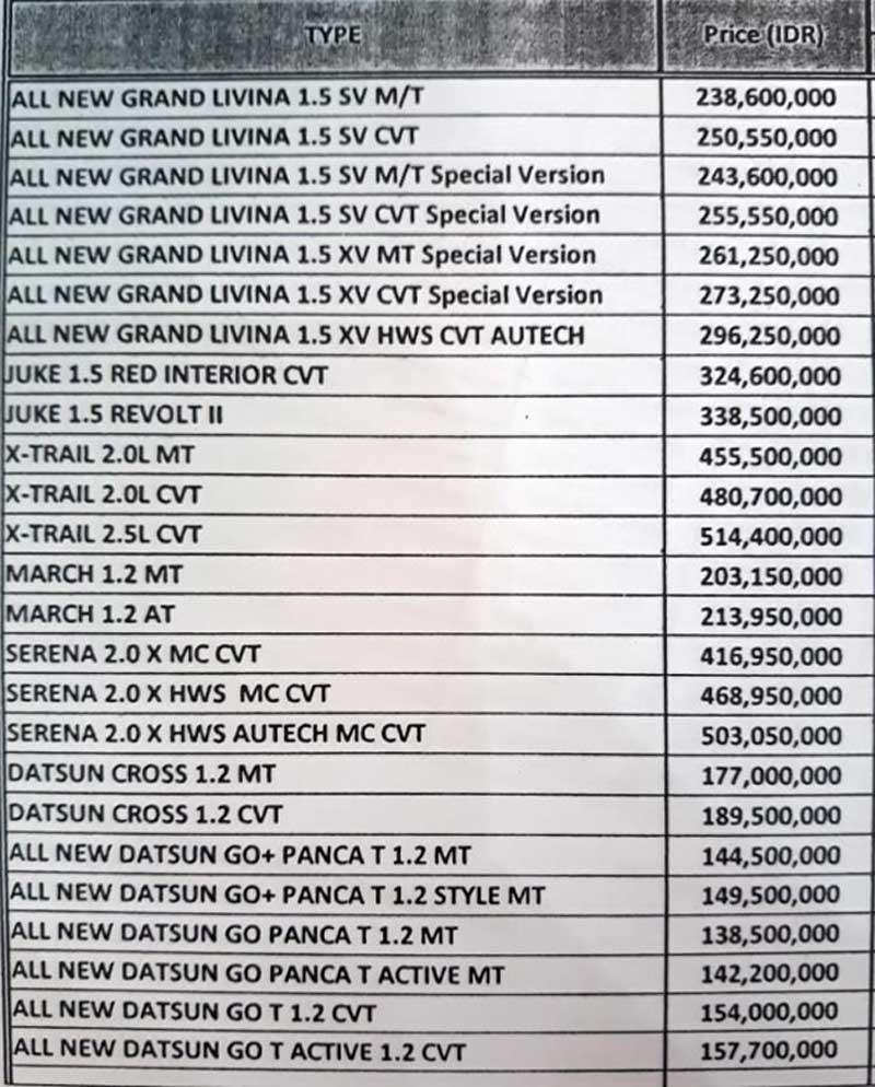 Harga Mobil By Imam