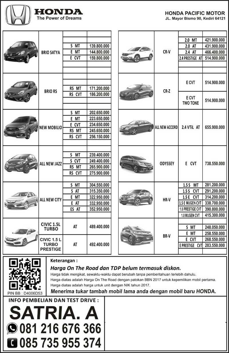 Kekurangan Harga Kredit Honda Brio Harga
