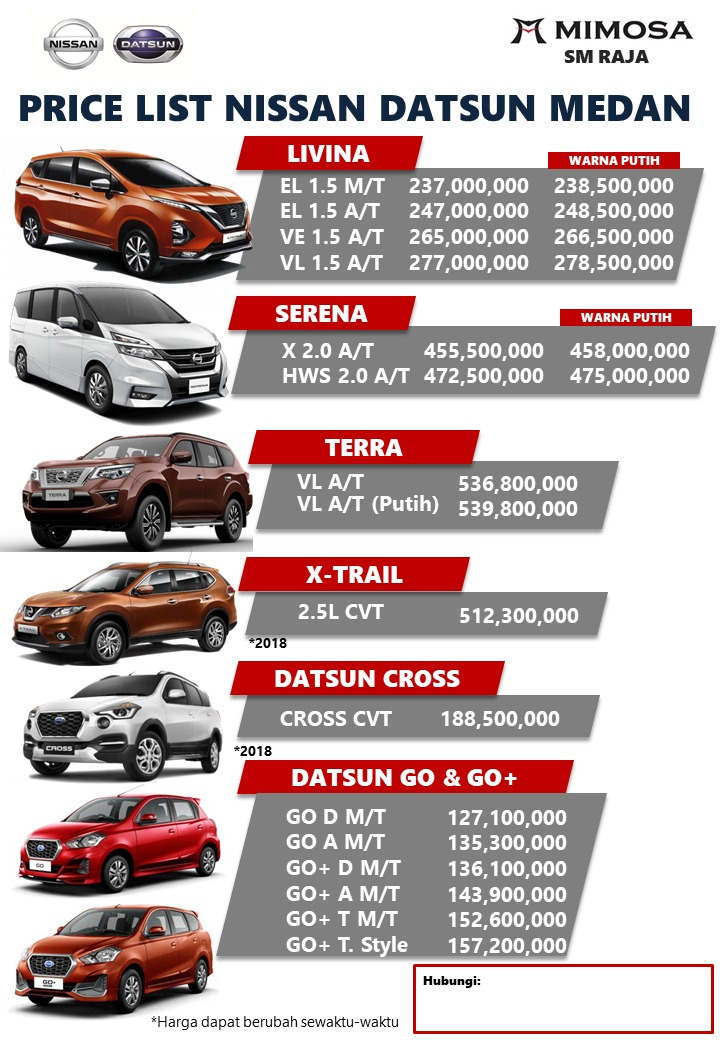 Sales Marketing Mobil Dealer Datsun Frengki