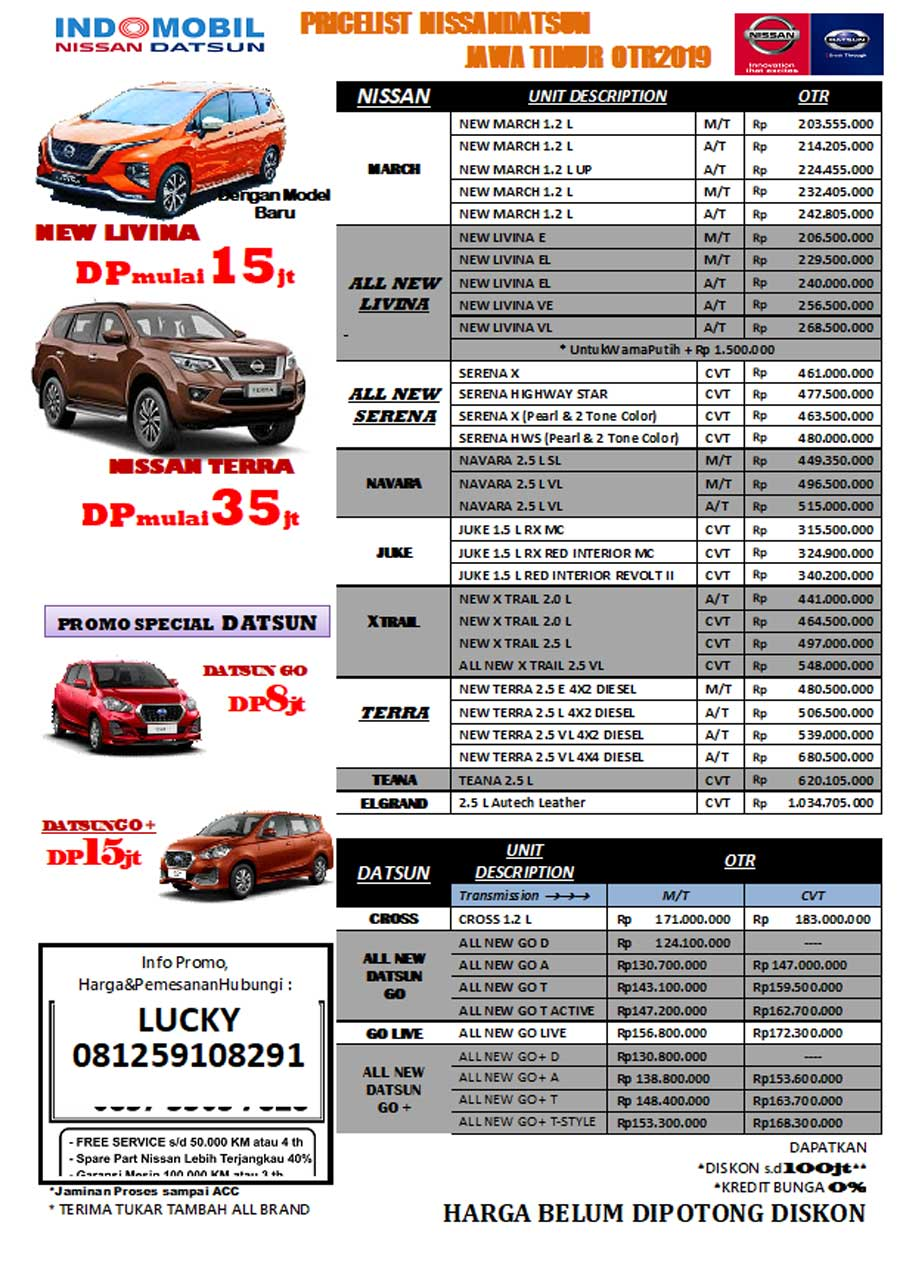 Harga Mobil Nissan Datsun By Lucky