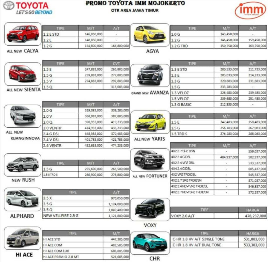 Harga Mobil Toyota By Nita
