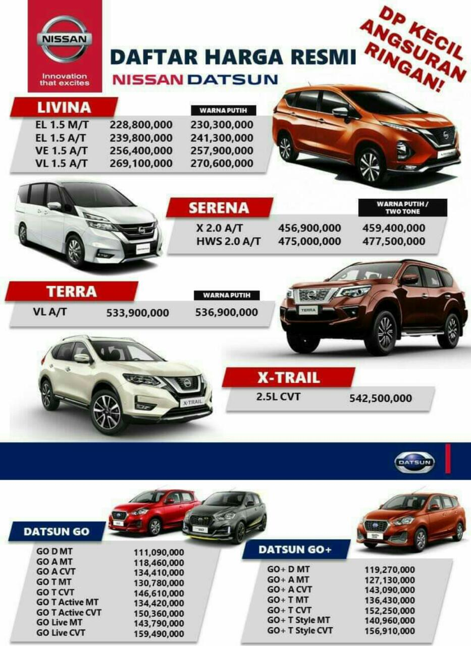 Harga Mobil Nissan By Misbah